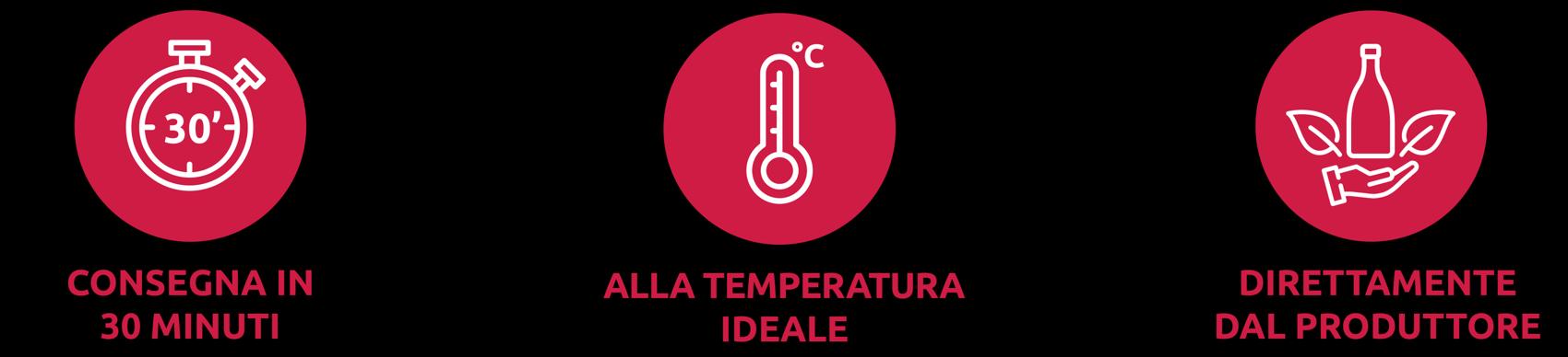 Consegna in 30 minuti. Alla temperatura ideale. Direttamente dal produttore.